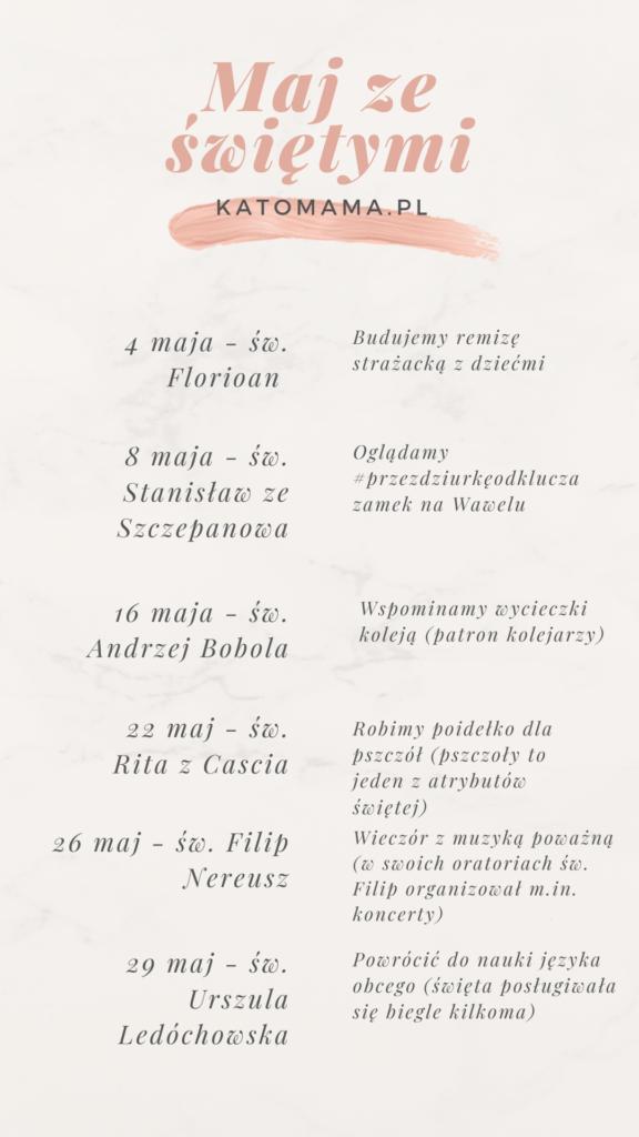 Lista na której przedstawione są aktywności związane ze wspomnieniami świętych przypadającymi w maju